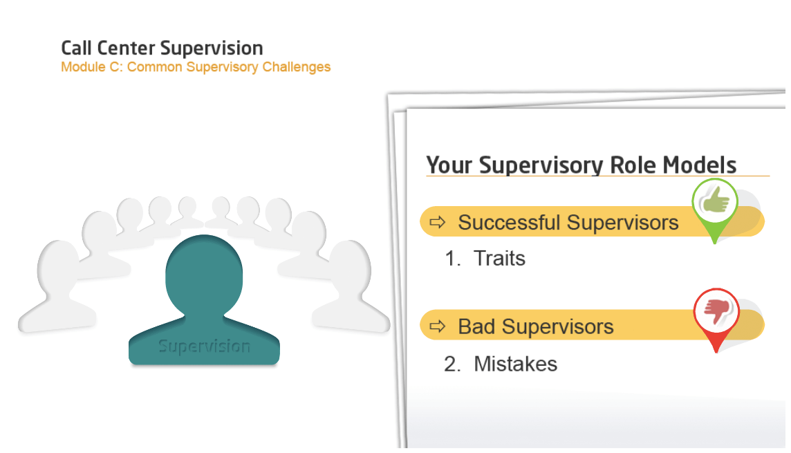 Call Center Supervision Essentials
