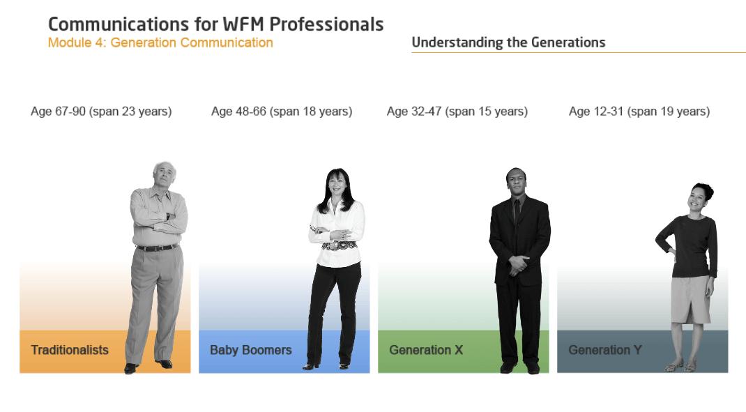 Communications for Workforce Management Professionals