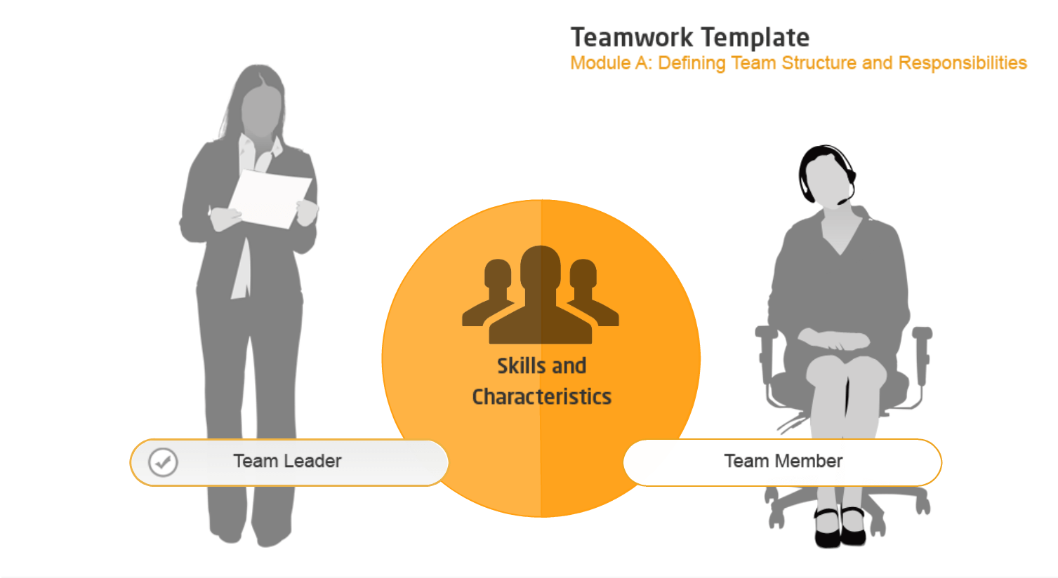 Team Structure & Communication